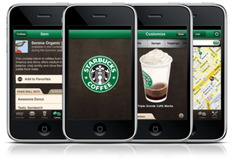 Starbucks Expands its Mobile Order & Pay Feature